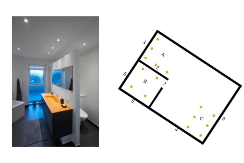 plassering av spotter i bolig
